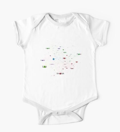Network Graph of Programming Language Influence - White Canvas One Piece - Short Sleeve