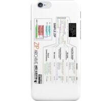 a mini ZIP iPhone Case/Skin
