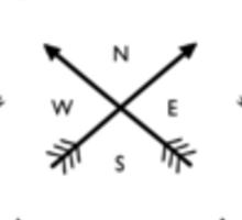 Milwaukee Compass T-Shirt Sticker