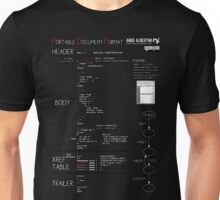 a mini PDF (white text) Unisex T-Shirt