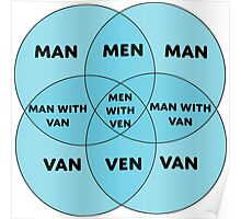 Men With Ven Venn diagram Poster