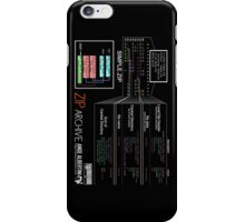 a mini ZIP (white text) iPhone Case/Skin