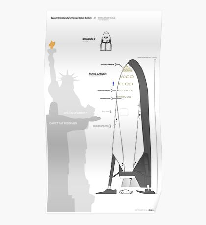 SpaceX ITS Mars Lander Scale Poster