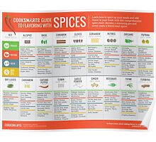 Cook Smarts' Guide to Enjoying Spices Poster