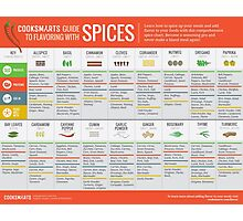 Cook Smarts' Guide to Enjoying Spices Photographic Print