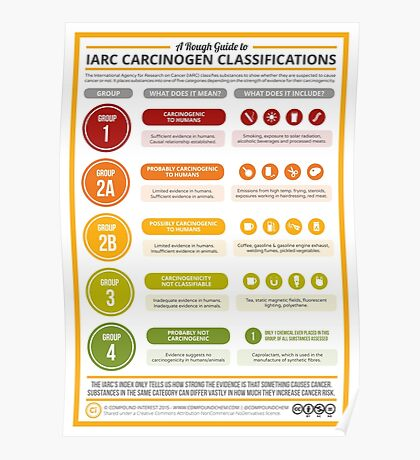 A Rough Guide to Carcinogen Classifications Poster