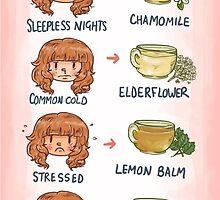 It's always tea time! by flytee