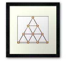 Tetraktys, The Unit Of Four - Pythagorean Symbol  Framed Print