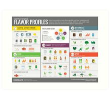 Cook Smarts Guide to Flavor Profiles Art Print