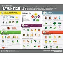 Cook Smarts Guide to Flavor Profiles Photographic Print