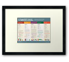 Cook Smarts 5 Sauces to Jazz Up Your Meals Framed Print