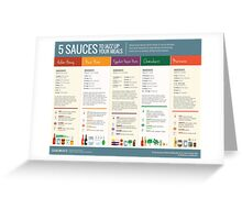 Cook Smarts 5 Sauces to Jazz Up Your Meals Greeting Card