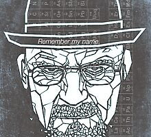 Walter White ( Heisenberg ) by Angelr0se
