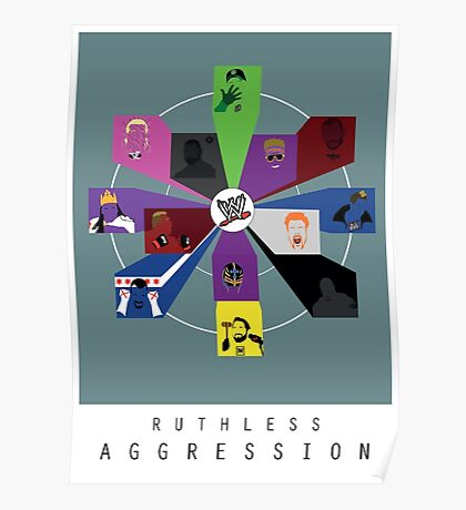 WWE Ruthless Aggression Era Poster