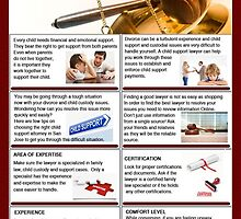 Tips to Choose Child Support Attorney in San Jose by Infographics