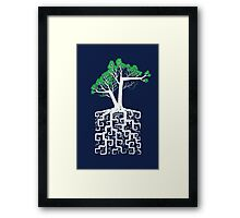 Square Root Framed Print