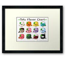 Tofu Flavor Chart Framed Print