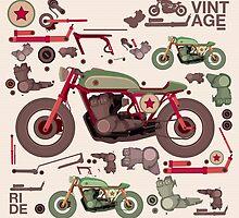 my custom motorbike by singpentinkhepi