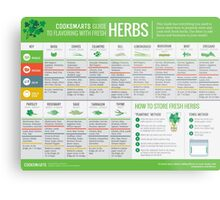 Cook Smarts' Guide to Using Fresh Herbs Metal Print