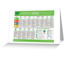 Cook Smarts' Guide to Using Fresh Herbs Greeting Card