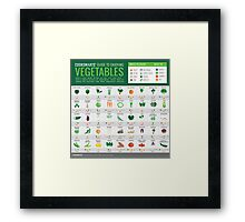 Cook Smarts' Guide to Enjoying Vegetables (3500px) Framed Print