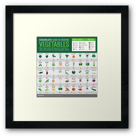 Cook Smarts' Guide to Enjoying Vegetables (3500px) by cooksmarts