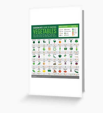Cook Smarts' Guide to Enjoying Vegetables (3500px) Greeting Card