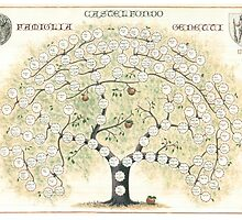 Original Genetti Family Tree by GenettiFamily