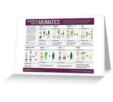 Cook Smarts' Guide to Adding Flavor with Aromatics Greeting Card