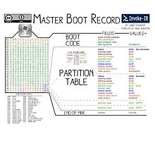 Master Boot Record Photographic Print