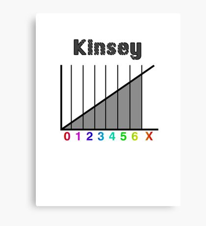 Kinsey Scale Canvas Print