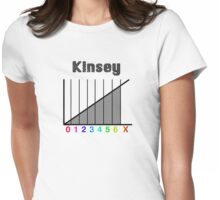 Kinsey Scale Womens Fitted T-Shirt