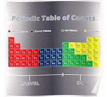 Periodic Table of Comics Poster