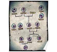 The Scalian Guide- Family Tree Poster