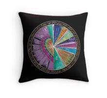 Unleash Your Creative Muse Throw Pillow
