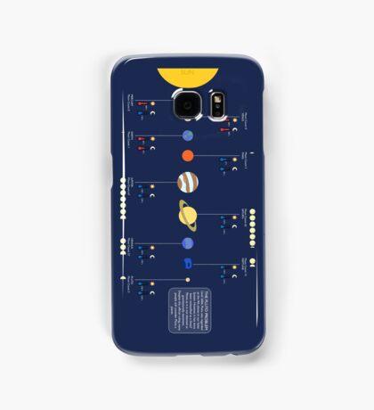 Our Solar System Samsung Galaxy Case/Skin