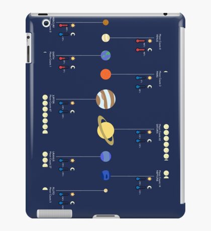 Our Solar System iPad Case/Skin