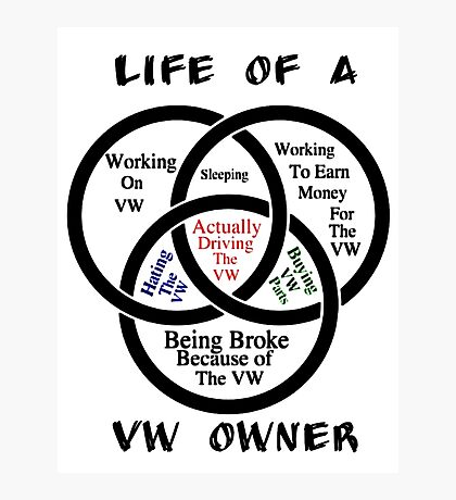 Life of a VW Owner Photographic Print