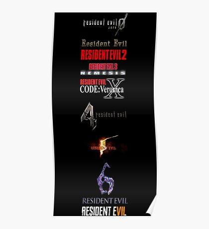Resident Evil Timeline Poster