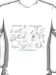 A Permaculture Cup Of Tea Please T-Shirt