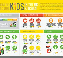 Cook Smarts' How to Involve Kids in the Kitchen Infographic by cooksmarts
