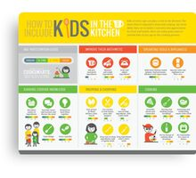 Cook Smarts' How to Involve Kids in the Kitchen Infographic Canvas Print