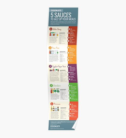 Cook Smarts 5 Sauces to Jazz Up Your Meals Poster