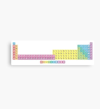 118 Element Extended Periodic Table Canvas Print
