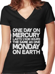 One day on mercury lasts 1,408 hours The same as one Monday on Earth  Women's Fitted V-Neck T-Shirt