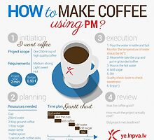 How to make coffee using project managemet? by nuucha