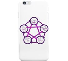 Rock Paper Scissors Lizard Spock! iPhone Case/Skin