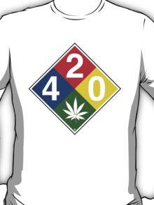 420 Caution Sign Fun T-Shirt
