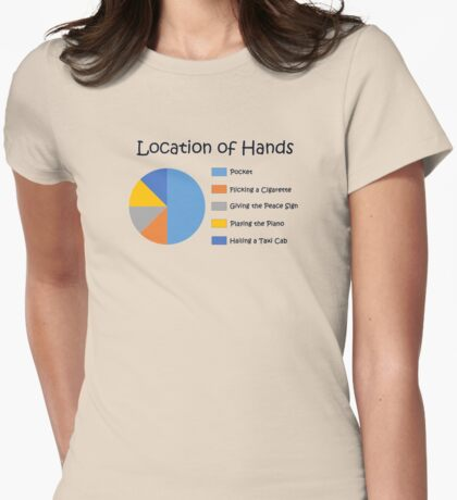 Location of Hands Womens Fitted T-Shirt