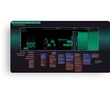 The Sound of the Dialup Explained Canvas Print